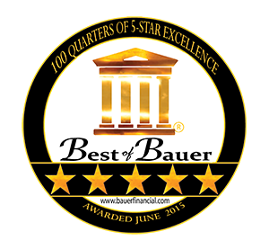 Illini State Bank is awarded 5 Star Rating by BauerFinancial, Inc.
